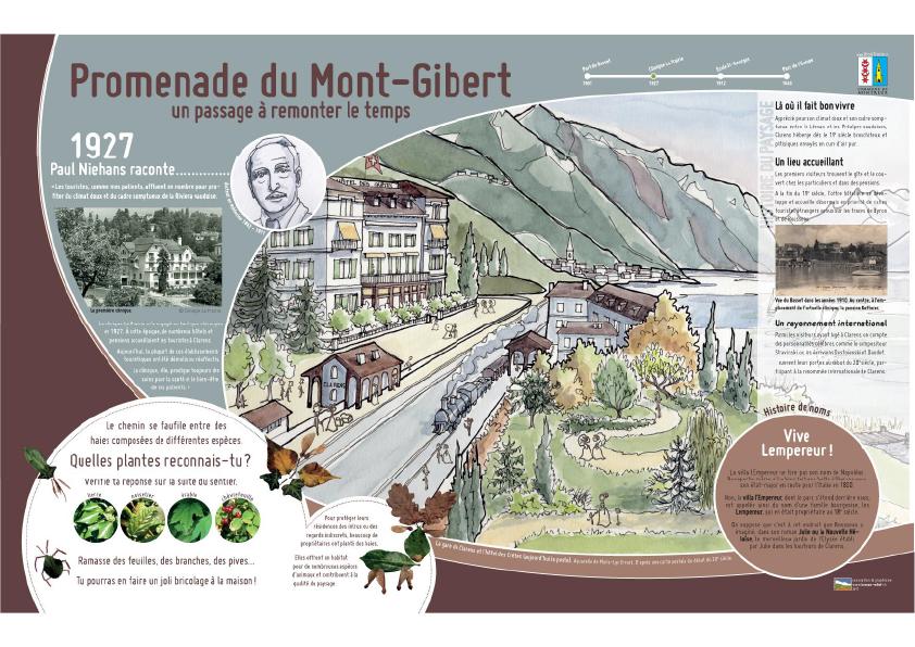 Plans et parcours didactiques promenade du Mont-Gilbert Suisse